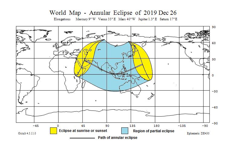 Eclipse Details